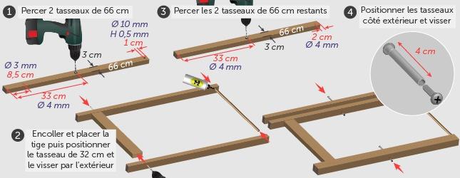 comment fabriquer une table pliante