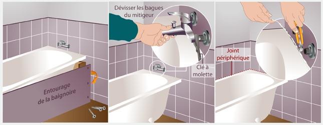 Comment Changer Une Baignoire En Douche Cool Baignoire