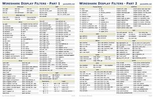Wireshark Display Filters