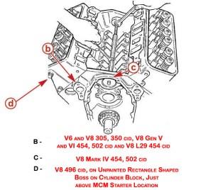 Mercruiser Block ID Codes – Big Block V8 Marine Engines | PerfProTech