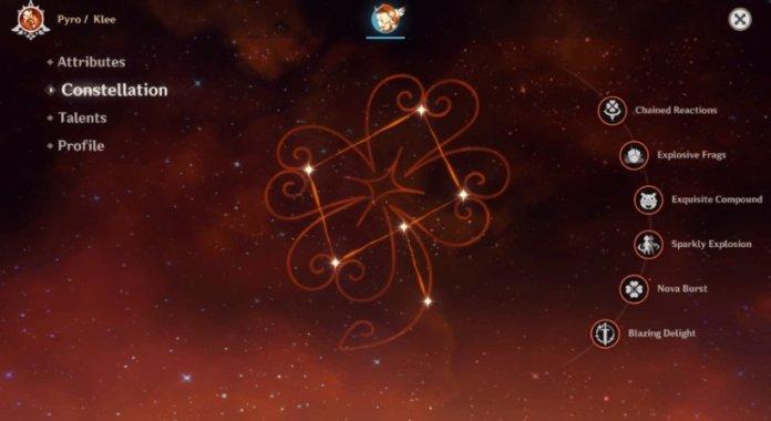 Guia Klee - Constelação