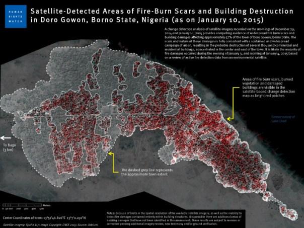 Baga Satellite Images