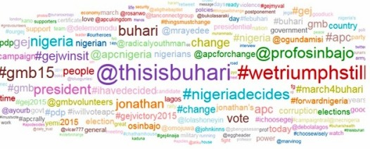 Word Cloud of Most Commonly Used Words in Election Related Tweets since December