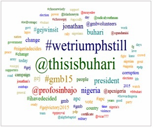 Words with Most Mentions over Time (December – January) 4