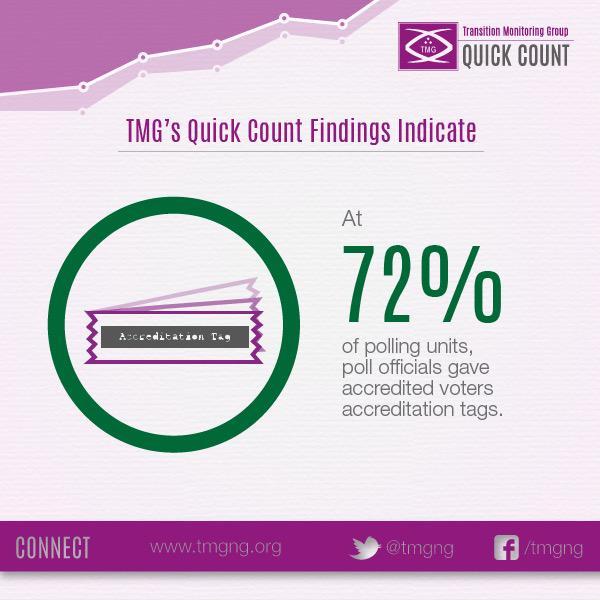 tmg-polling unit