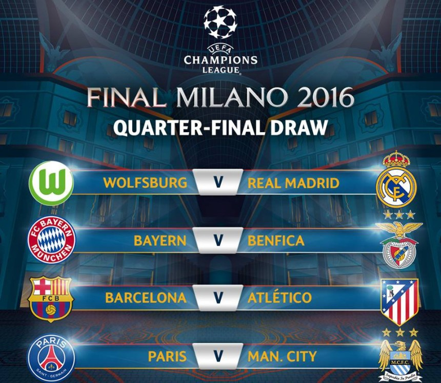 Champions League Final 2016: UEFA Champions League Draw