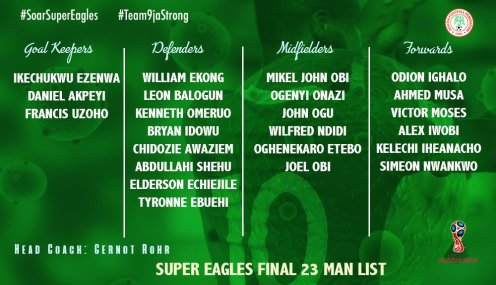 Nigeria Super Eagles name final World Cup squad
