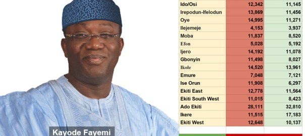 Governor-Elect, Dr. Kayode Fayemi
