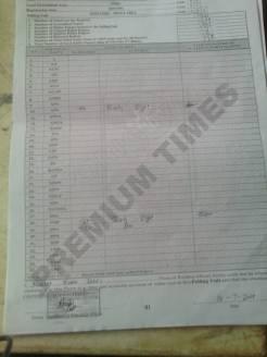 Unit_6_ward_7_surulere_ofale_Odonwa_Ijero_LG_Registered_voters_346_