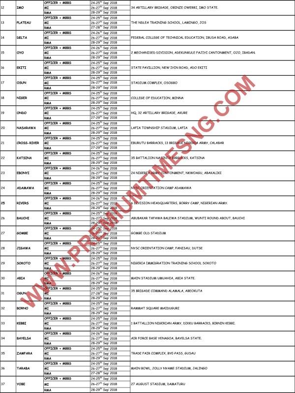 FRSC recruitment screening timetable 2