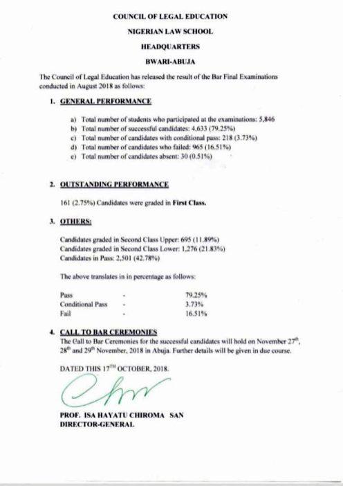 I61 bag First Class in Nigerian law school