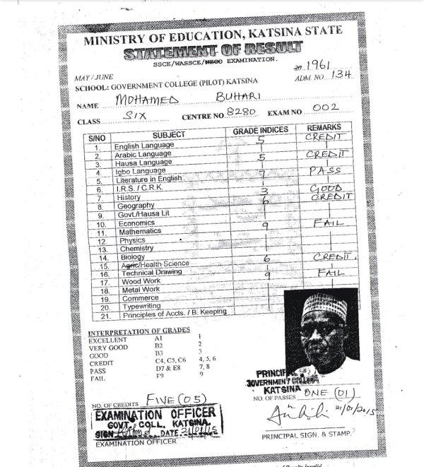 President Muhammadu Buhari's WAEC result from his school in 2015