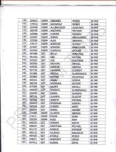 Document showing the list of 167 Nigerian Police officers who absconded.