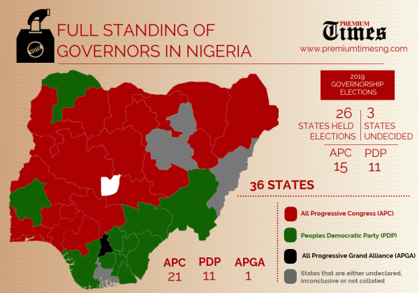 INFOGRAPH: Governorship Elections: APC holds 15 states; PDP 11; three outstanding (FULL DETAILS)... [CREDIT: GEORGE KADUNA]