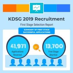 KDSG Recruitment First Stage Shortlist