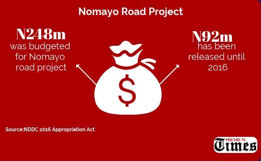INFOGRAPH: Nomayo Road Project. CREDIT: Yusuf Kabir.