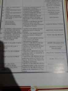 EKSU Convocation brochure containing prizes of award winners