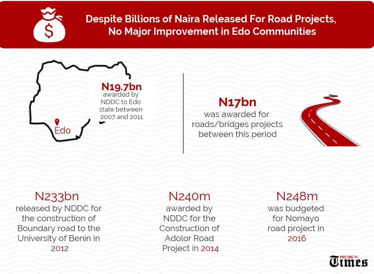 Infographics to talk about the project, contractor and money spent so far. CREDIT: Kabir Yusuf]