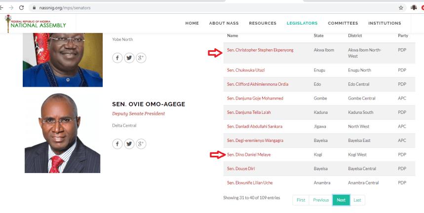 Sacked senators still on Senate website as lawmakers