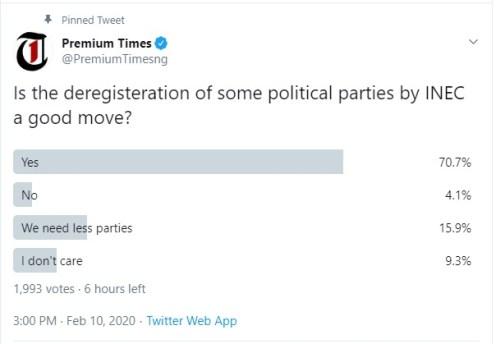 Twitter poll result