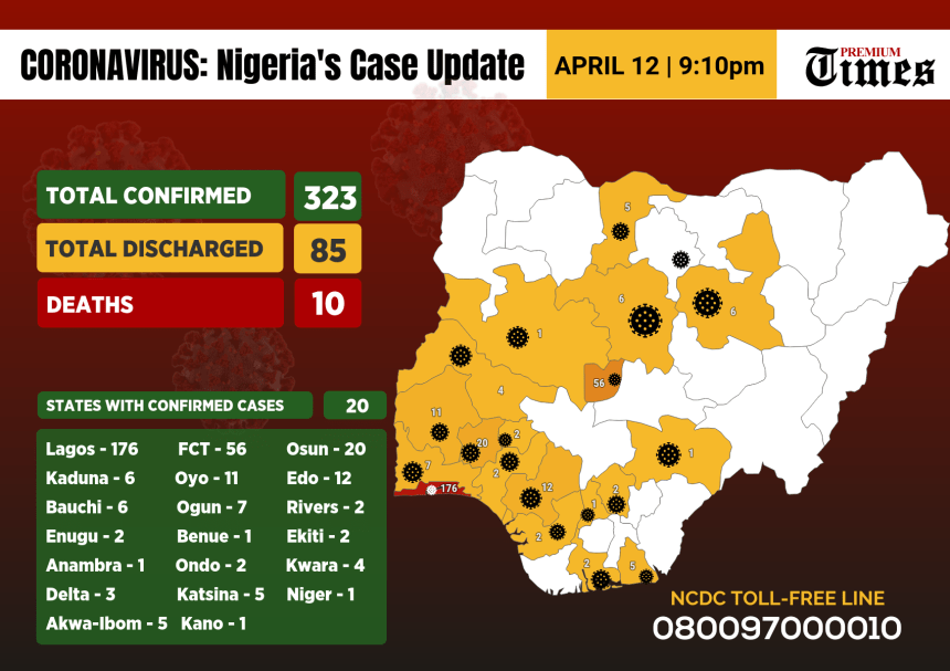Coronavirus cases in Nigeria as at 12/04/2020
