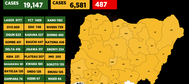 Infograph showing cases of coronavirus in Nigeria as at 18th June, 2020