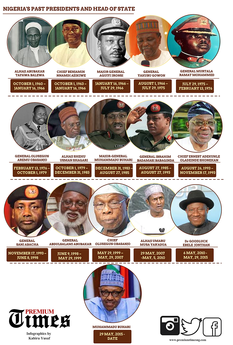 Photos of Past Nigerian Heads of States and President Muhammadu Buhari