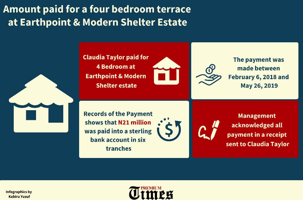 Infographic showing amouint paid for a four bedroom terrace at Earthpoint & Modern Shelter