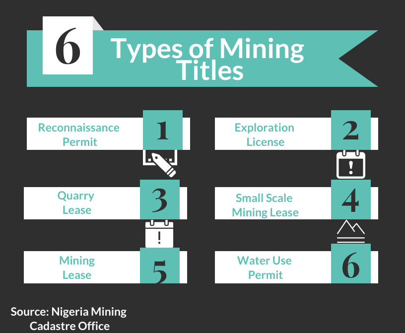 Mining Titles