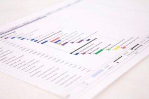 Bild på Gantt-schema - Kvalitetssäkring