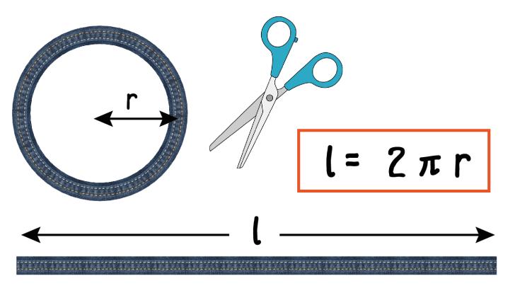「円周 公式」の画像検索結果