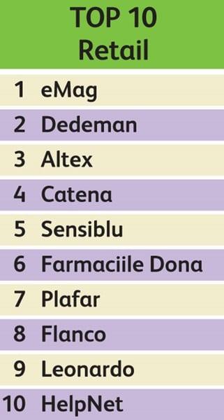top10_retail