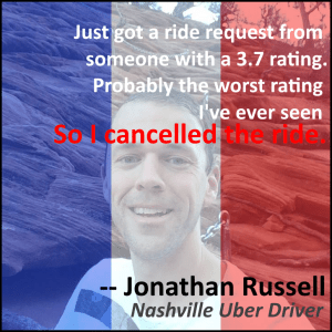 meme with border russel cancels rides