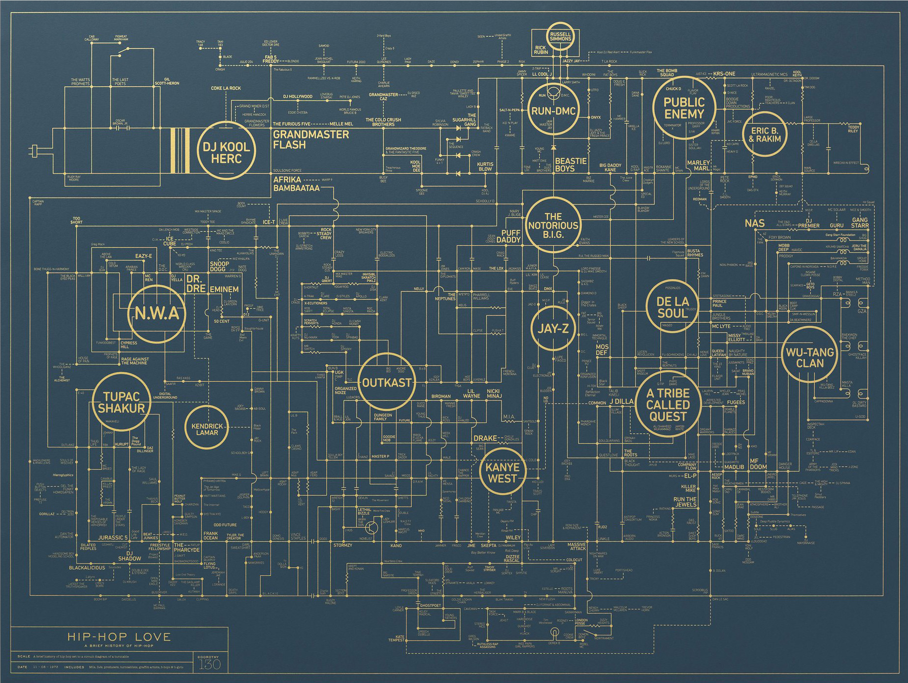 We want this beautiful blueprint that maps out the connections of were a pretty satisfied bunch but that doesnt mean we arent totally covetous at times occasionally we see things out there that we just must have malvernweather Choice Image