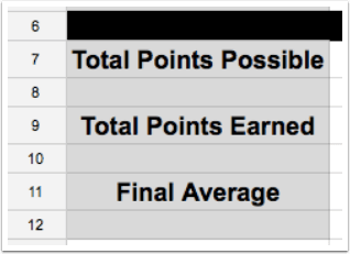 Step 4 - Create the Totals section