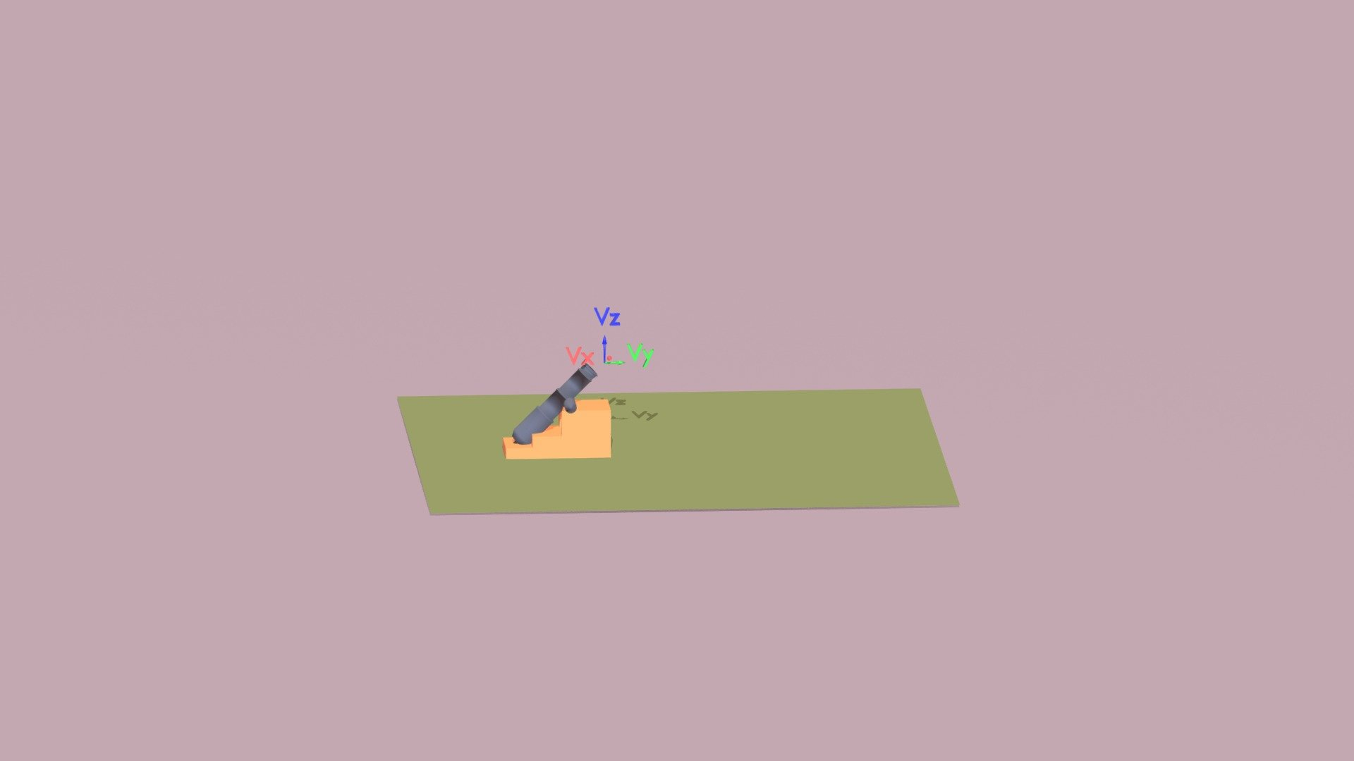 Projectile In Cartesian Coordinate System