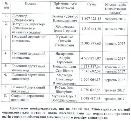 Після вибору курсу на Європу і в рамках боротьби з корупцією головним механізмом її запобігання стало підвищення зарплатні.