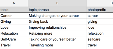 table phrases resolution reminder app