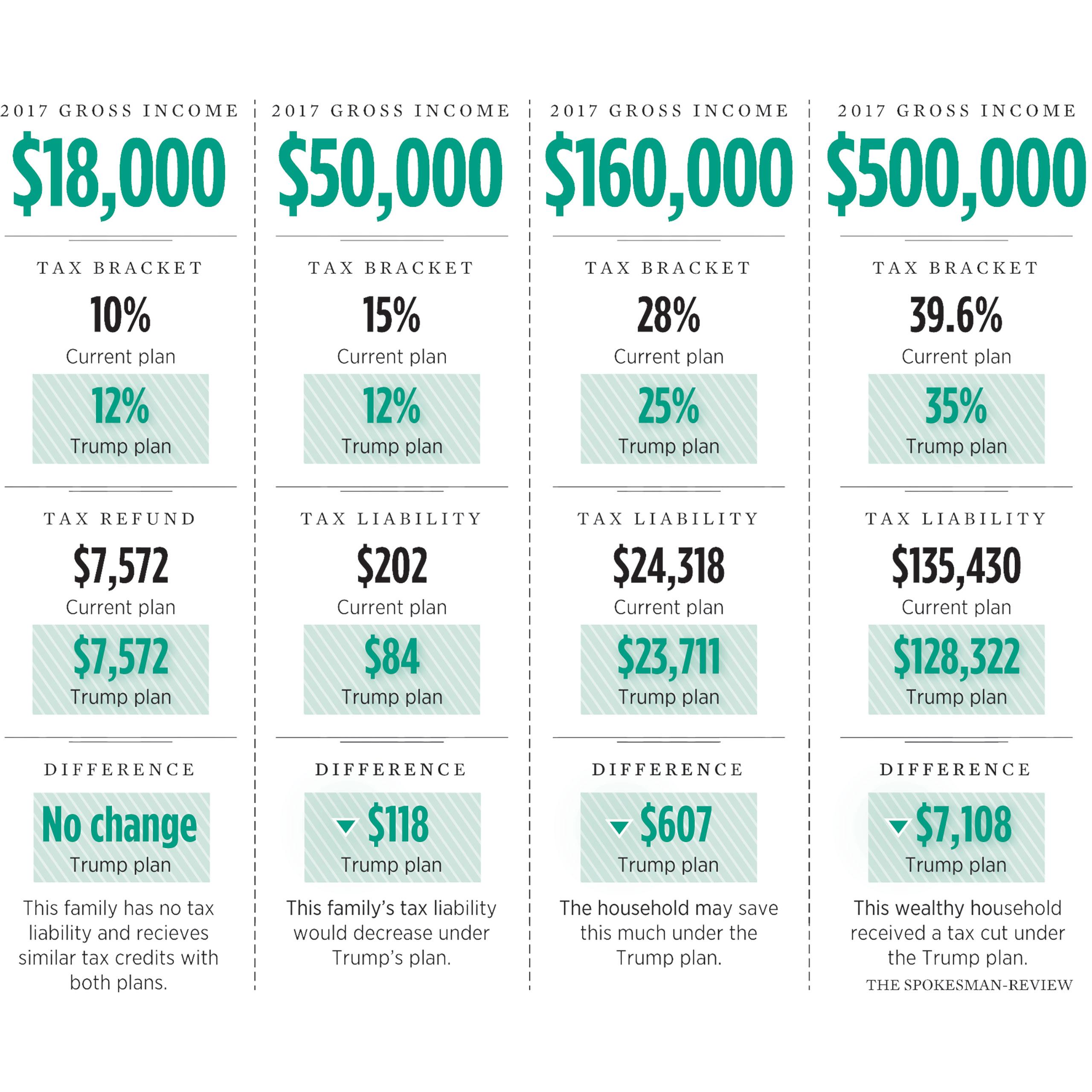Earned Income Credit Eic Worksheet