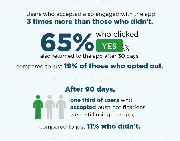biznessapp infographic example