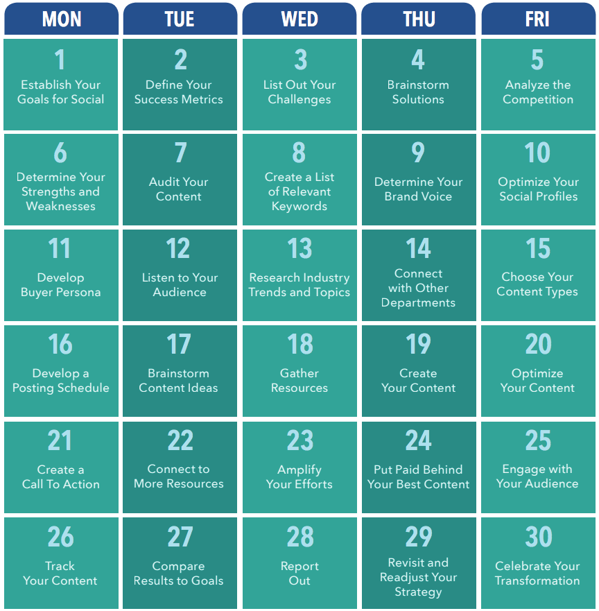 The 30 Day Social Media Plan Template Sprout Social