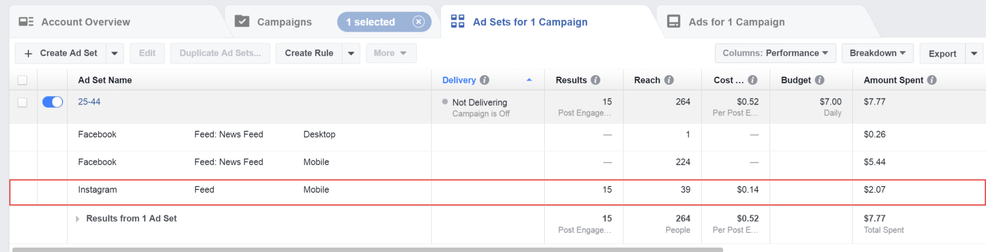 Facebook's ad manager provides Instagram analytics as well