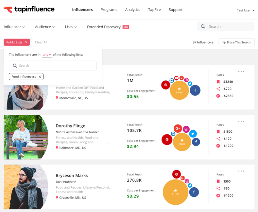 Tapinfluence's directory makes it easy to hone in on potential influencers who could help promote your Instagram presence