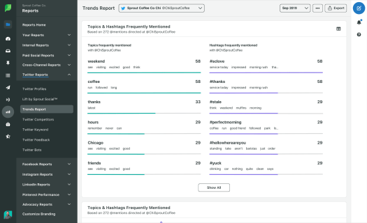 Sprout social hashtag analytics dashboard