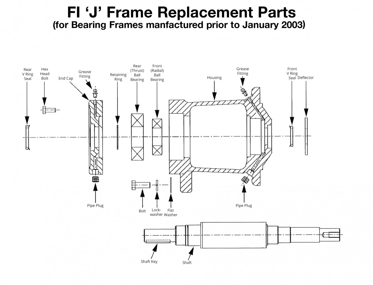 Taco Series Fi Frame Mounted End Suction Pumps For Heating