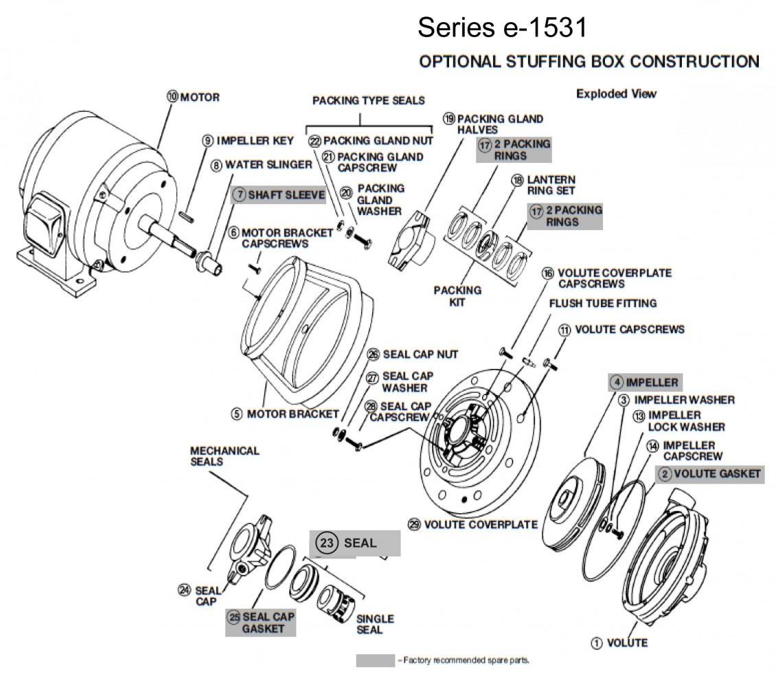 Bell And Gossett Series End Suction Centrifugal Pumps