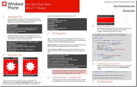 Windows_Phone_7.5_Cheat_Sheets-1