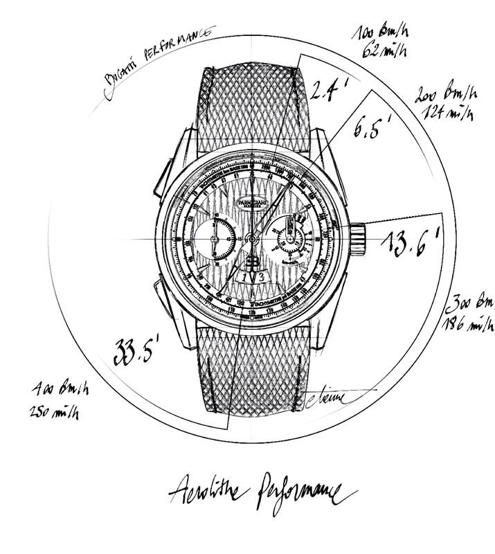 Bugatti_Aerolithe_performance_Sketch