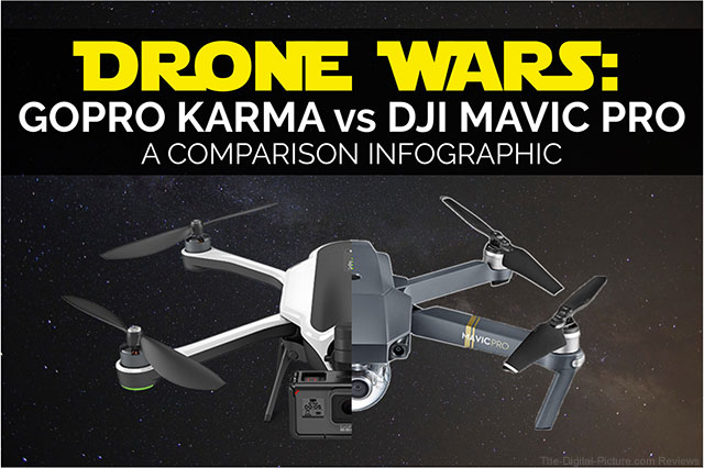 GoPro Karma vs. DJI Mavic Pro Infographic – Which Drone Should You Get?