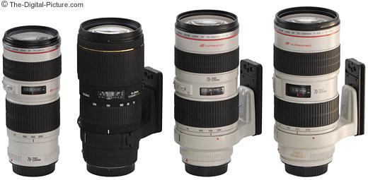 Canon and Sigma 70-200mm Lens Size Comparison
